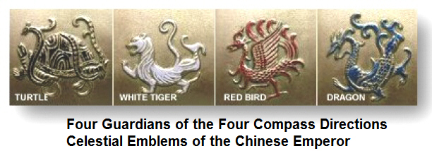 four guardians of the four compass directions